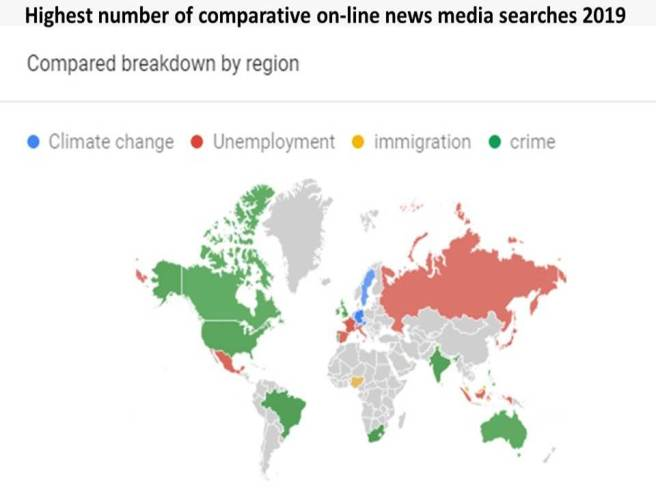 Global news media searches 2019